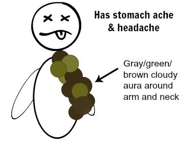 Aura of someone with a stomach ache & headache. From MelanieJadeRummel.com.